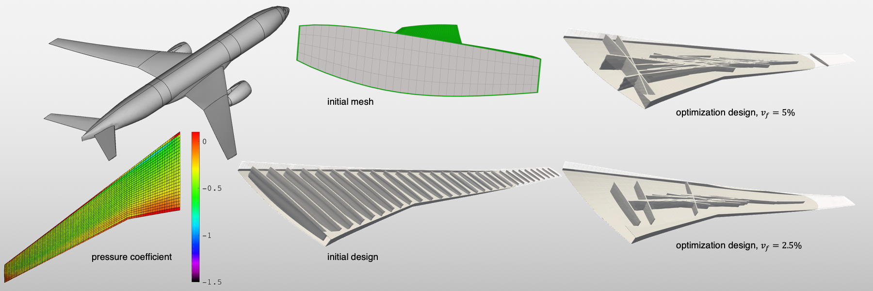 This slide shows examples of the topology optimization of the ribs-and-spars wing box structure